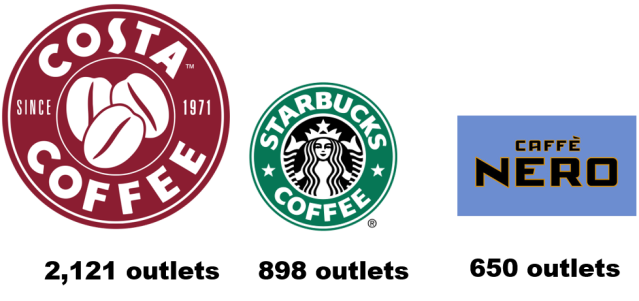 cofffee-shop-logos