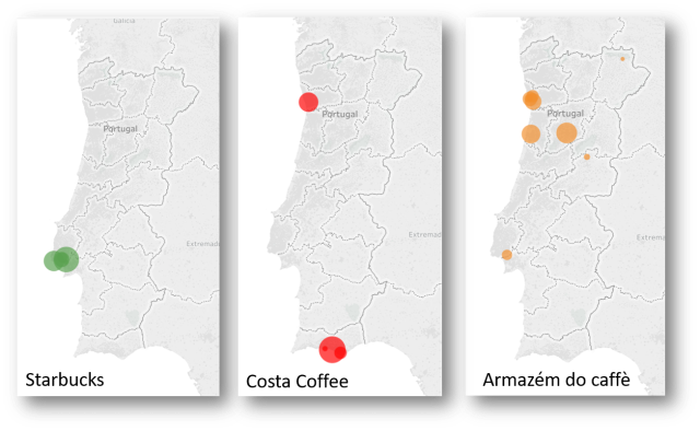 Coffee Shops in Portugal